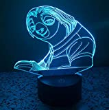 Best Brady Friends Ds - KLSOO Kid Night Lights Bedroom Figures Brady 3D Review