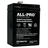 All-Pro APLPBBAT6V Replacement Backup Battery, Black