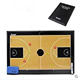 Games Health basketball coach magnetic Spurs basketball tactics