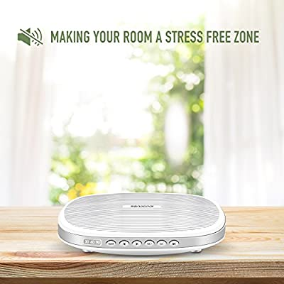 White Noise Machine, Sendcool Portable Sound Machine, Sleep Sound Therapy Machine with 20 Soothing Natural Sounds Music for Baby,Adults. Built in USB Output & Timer(2018 New Version)