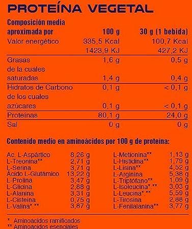 MEGA PLUS SOY PROTEIN - Complemento alimenticio a base de ...