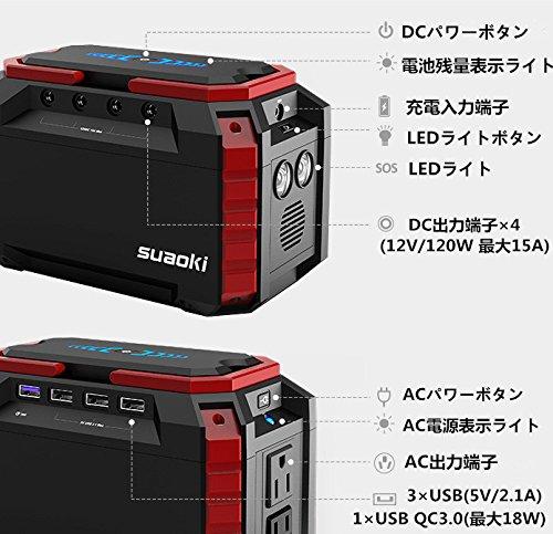 suaoki ポータブル電源 S270 40540mAh/150Wh 家庭用蓄電池