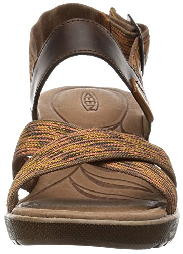 Skyline Thrush Women's Wedge Sandal Keen UxwSq6Tn