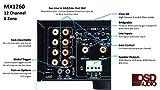 OSD Audio Multi-Zone Amplifier – 80W 12 Channel