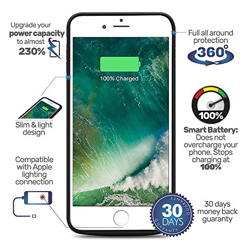 iPhone X Backup Battery Charger Protective Case, 6000mAh, 180% Extra, Fast-charging Power Bank. Light and Slim + Gift: Glass Screen Protector by Never Run Out (Image #3)