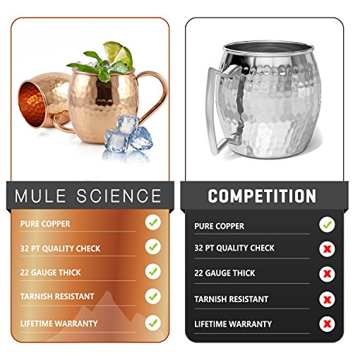 Set of 40 Pure Copper Moscow Mule Mugs by Mule Science with BONUS: Highest Quality Cocktail Copper 40 Straws, 2 Shot glasses and 40 coasters! by Advanced Mixology (Image #4)