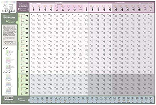 Super Fast Korean Alphabets in a Picture Hangul Learn Korean Alphabets