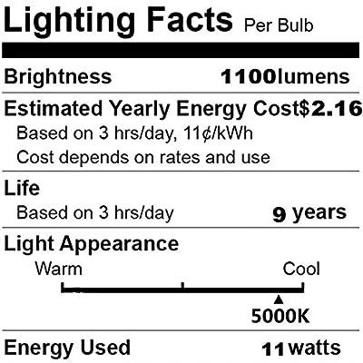 SUNMEG LED Light Bulbs 100 Watt Equivalent, 11W A19 LED Bulb, E26 Base Light Bulb, 1100 Lumens,120VAC, UL Listed