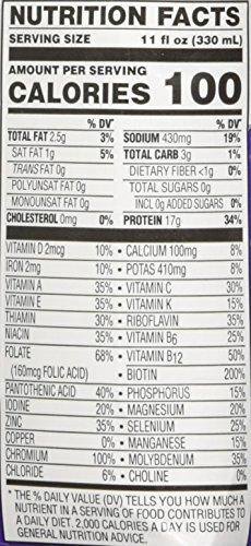 Eas Advantedge Carb Control Protein Shake Chocolate Fudge