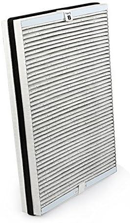 ntnt para Philips ac4147/10 filtro de aire ultra-efficace para ...