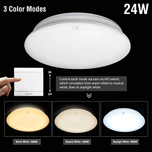 Home Theater Light Color Temperature: LE 24W 16-Inch LED Ceiling Lights, 180W Incandescent (50W