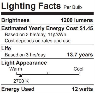75W Equivalent LED Light Bulb, 1200 Lumens, 2700K Soft White, Non-Dimmable A19 LED Bulb, UL Listed, E26 Medium Base, 6-Pack