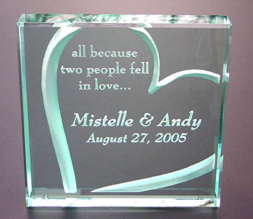 Etched Jade Glass (Personalized Plaque: All Because Two People Fell in Love)