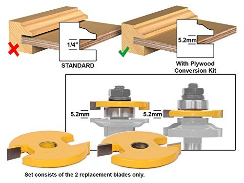 Plywood Kit (Yonico 12201 Rail and Stile Plywood Conversion Kit for 5.2mm Plywood by Yonico)