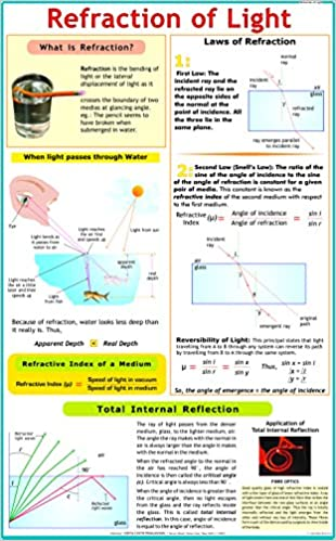 Buy refraction of light chart book online at low prices in india buy refraction of light chart book online at low prices in india refraction of light chart reviews ratings amazon fandeluxe Image collections