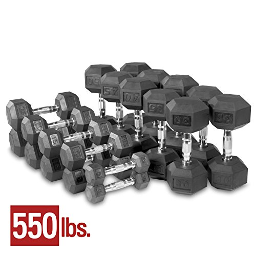 Dumbbell Set Big 5: Cheap And Best Rubber Coated Dumbbells Set Review On 2017