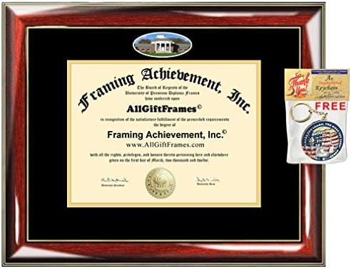 Amazon.com: AllGiftFrames University of Delaware Diploma ...