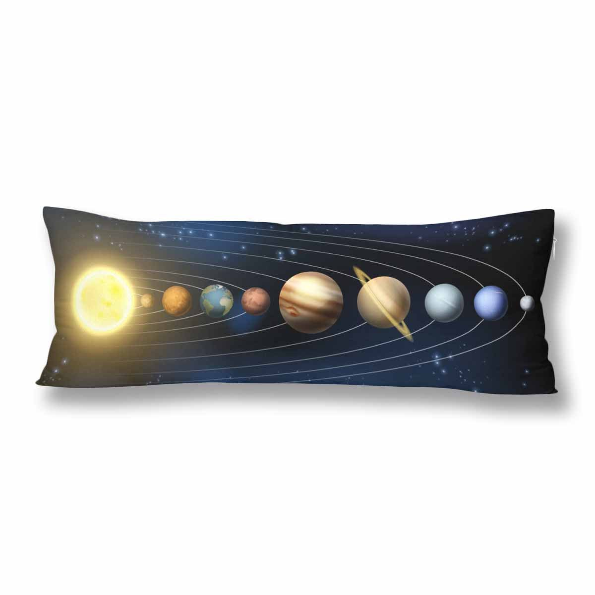InterestPrint Solar System Planets Body Pillow Covers Pillowcase with Zipper 21x60 Twin Sides, Orbit Sun With Labels Rectangle Body Pillow Case Protector for Home Couch Sofa Bedding Decorative