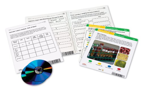 Learning Resources Radius CD Card Set Science Human Body ...