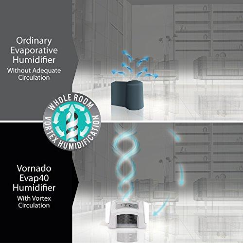 Vornado-Evap40-4-Gallon-Evaporative-Humidifier