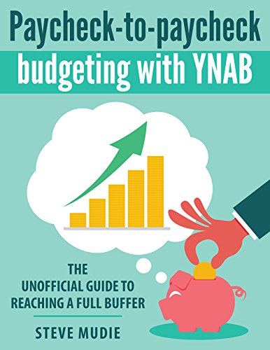 you need a budget software - 6