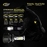 Cougar Motor H7 LED Headlight Bulbs, CREE All-in-One Conversion Kit - 7,200Lm 6000K Cool White