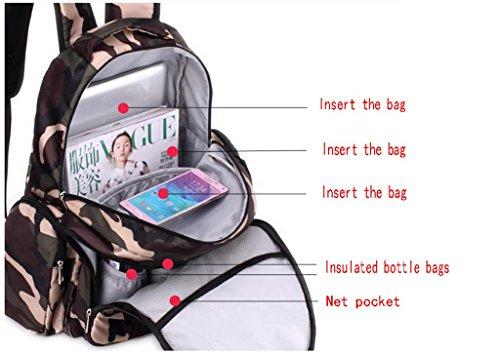HJXJXJX Bolsa para pañales Mochila para bebés Bolsa para pañales Mochila para viajes grandes Bolsa de hombro impermeable Cochecito apto con almohadilla para cambiar y bolsillo con aislamiento portátil