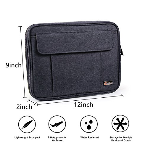 Q-Smile Travel Cable Organizer Double Layer, Water-resistance iPad Sleeve, Electronic Accessories Organizer for Cell Phones, USB Cable, SD Card, Hard Drive, Power Bank, Camera by Q-smile (Image #7)