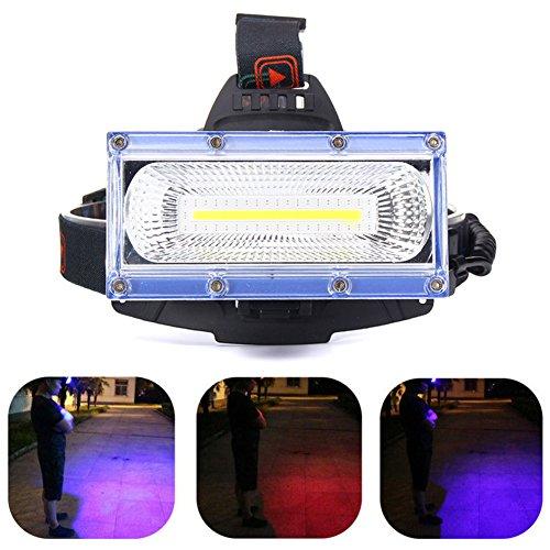 Lampe Usb Frontale Rechargeable Led 30 W Steellwingsf Cob 18650 c5Rj4A3Lq