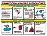 Brady 18'' X 24'' Red, Yellow, Blue, Black On White Paper Prinzing Biohazard Poster''BLOODBORNE PATHOGENS UNIVERSAL PRECAUTIONS FOR THOSE''