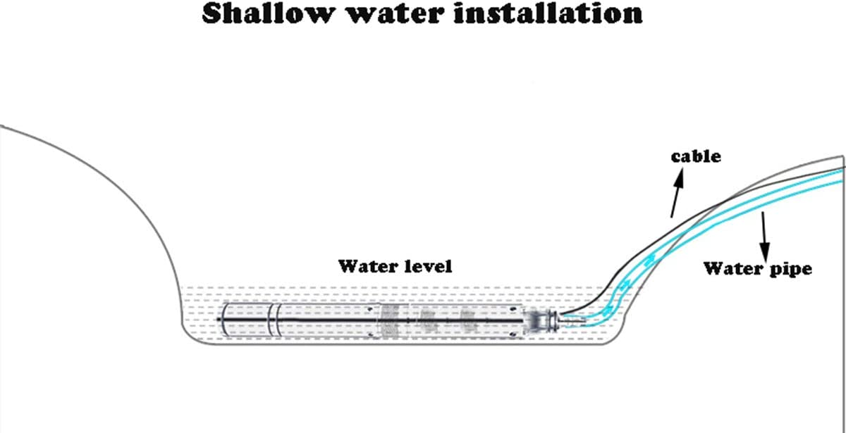 0.25KW 1.8m/³l//h 70M SHYLIYU Tiefbrunnenpumpe 220V Tauchpumpe Edelstahl Tauchpumpe oder Hauswasserwerk und Garten