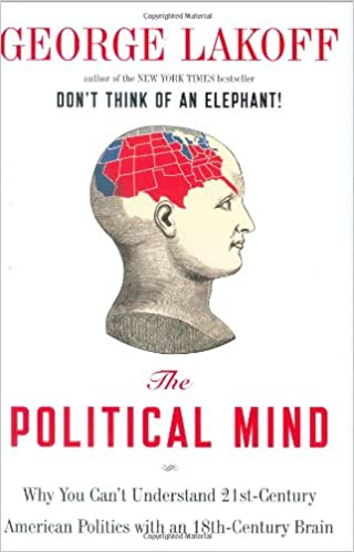 Political Mind The
