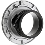 Impact Speed Ring for Profoto
