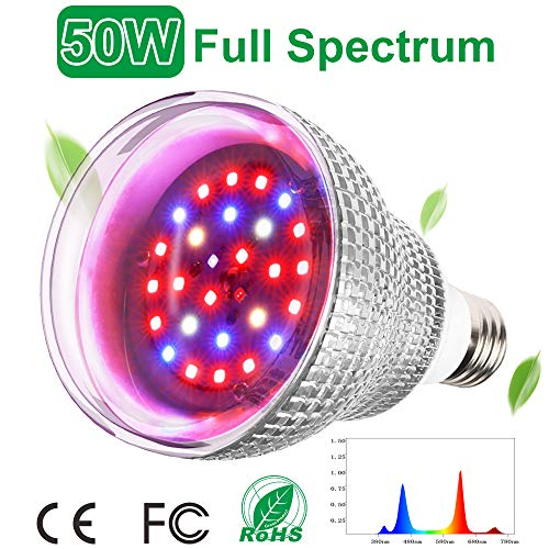 Grow Light Bulb-50W Plant Grow Light Bulbs for Indoor Plants-28 Full Spectrum with 160°Beam Angle,Heat Dissipating for Seed Starting,Hydroponics Supplies,Growing,Blooming and Fruiting(E26/E27)-Newest