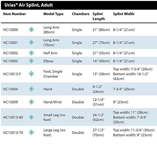 Urias Air Splint Short Arm 27'' (69 centimeters) Long, 8-1/4'' (21 centimeters) Width