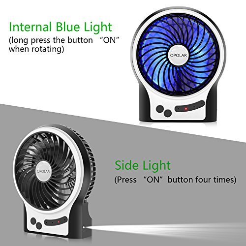 Opolar Battery Operated Usb Rechargeable Fan Portable