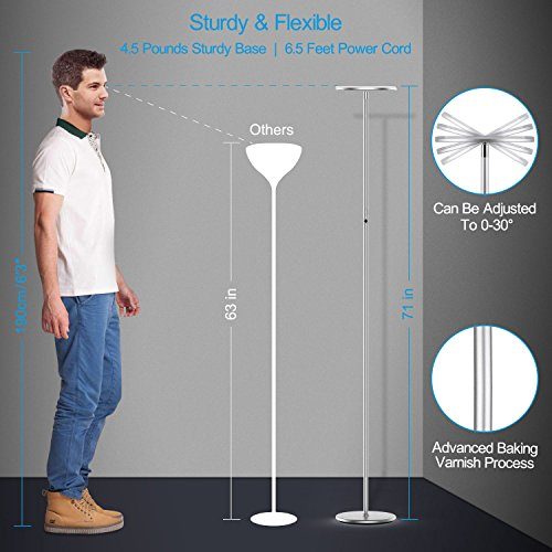 Vacnite Led Torchiere Floor Lamp Smart Touch Dimming 36
