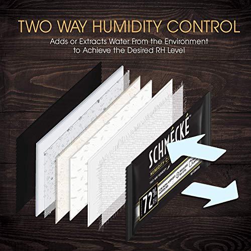 Schmécké 72% RH Cigar Two-Way Humidity Control 80 Grams x 100 Pack - Zero Guesswork - Regulate & Stabilize Humidor RH Level by Schmécké (Image #1)