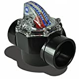 FlowVis 2 x 2.5in. Complete Pool Flow Meter and Check Valve