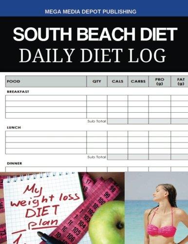 South Beach Diet Pdf