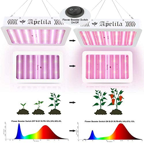 2300W LED Grow Light- Dual Switch Dual Chips Full Spectrum LED Grow Lamps Hydroponic Indoor Plants Veg and Flower w Bloom Switch 384 LEDs