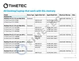 Timetec Hynix IC 8GB KIT(2x4GB) Compatible for