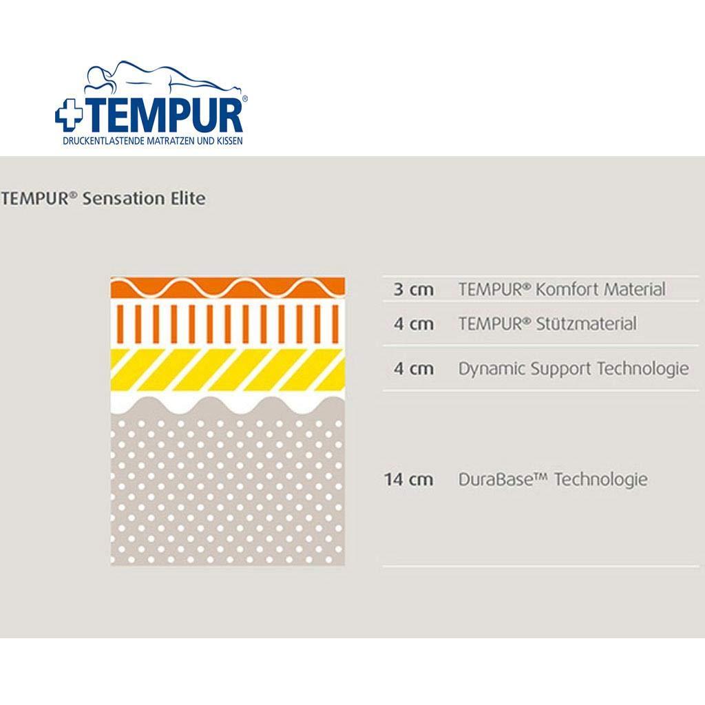 Unbekannt Tempur Sensation Elite 25 Cool Touch 100 x 200/25 cm colchón: Amazon.es: Hogar