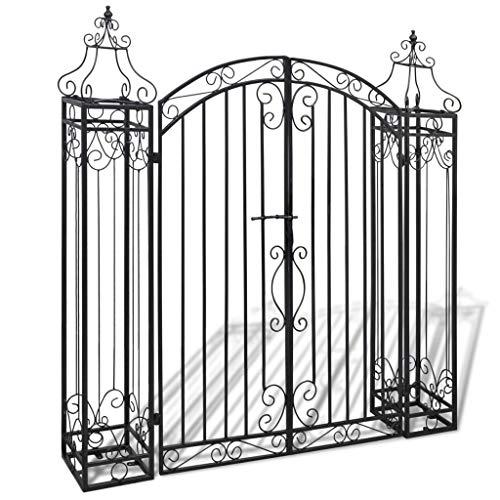 Most Popular Gates