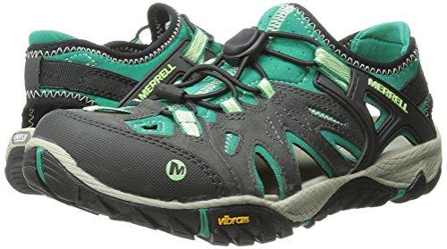 a88c5267e07 Merrell Women s All Out Blaze Sieve Water Shoe - Import It All