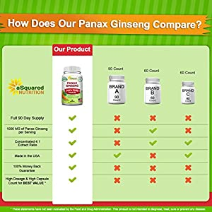 Pure Red Korean Panax Ginseng (1000mg Max Strength) 180 Capsules Root Extract Complex, Asian Powder Supplement, High Potency Ginsenosides in Seeds, Tablet Pills for Women & Men for Sex & Mental Health natural male enhancing pills erection - 51kHoeCXgoL - natural male enhancing pills erection