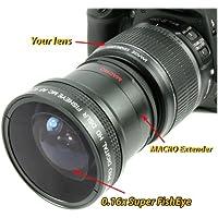 Bower 0.16x Super FishEye Lens w/MACRO for SONY Alpha 18-55 or 18-70mm