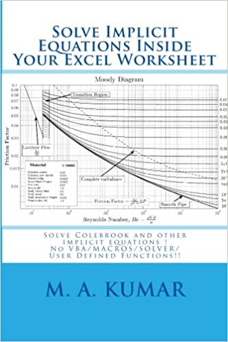 Solve implicit equations inside your excel worksheet solve solve implicit equations inside your excel worksheet solve colebrook and other implicit equations in seconds say no to moody diagram ccuart Images