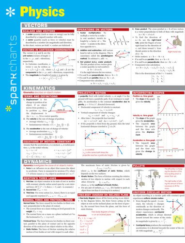 Physics SparkCharts (Formula Physic)