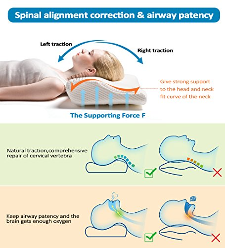 Cervical Contour Bed Pillow For Neck Pain And Side Sleeper